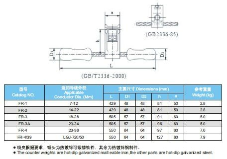 FR Model Number Overhead Line Hardware Vibration Damper Good Slippage Performance