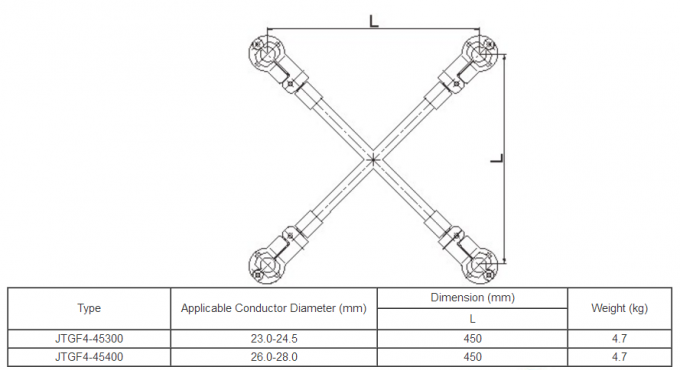 Long Durability Jumper Interphase Spacers , Overhead Line Fittings Crosshead - Shaped