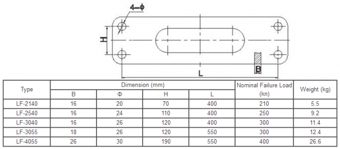 Conductor Connection Yoke Plate High Stability Nominal Failure Load 210kN